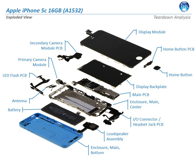Iphone 5c Bom Is 12 Cheaper Than Iphone 5 on iphone 5s exploded parts diagram
