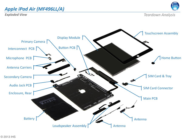 ipad 4 diagram ipad auto wiring diagram schematic ihs apple s ipad air costs 42 less to make than ipad 3 the mac on