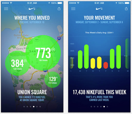 Nike+ Taps into iPhone M7 Chip with New Move App