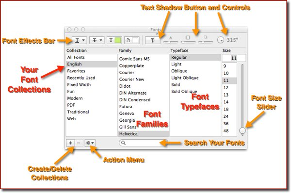 The OS X Font Panel