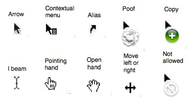 OS X System pointers