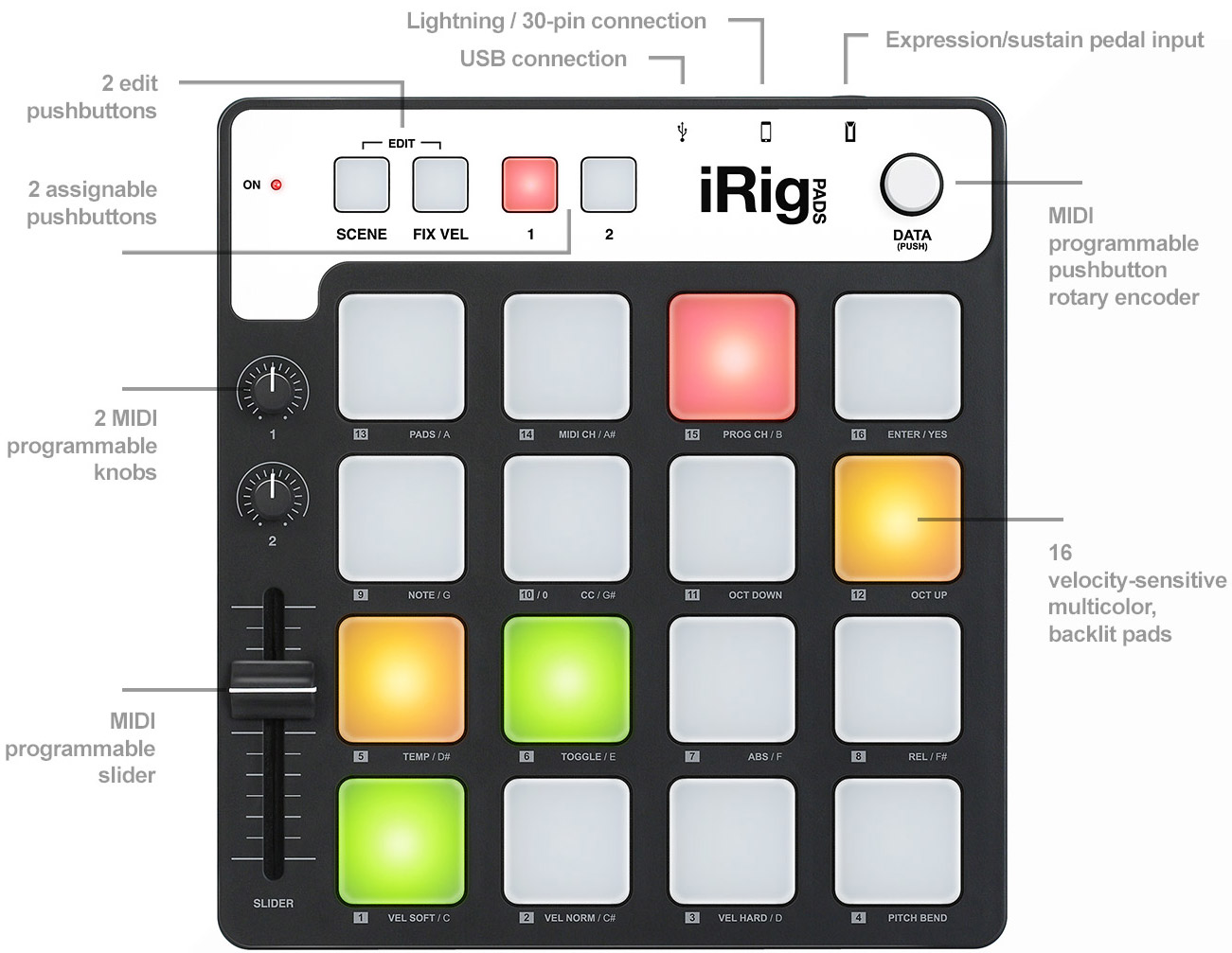 iRig Pads, a Portable MIDI Groove Controller for iOS, Macs, PCs
