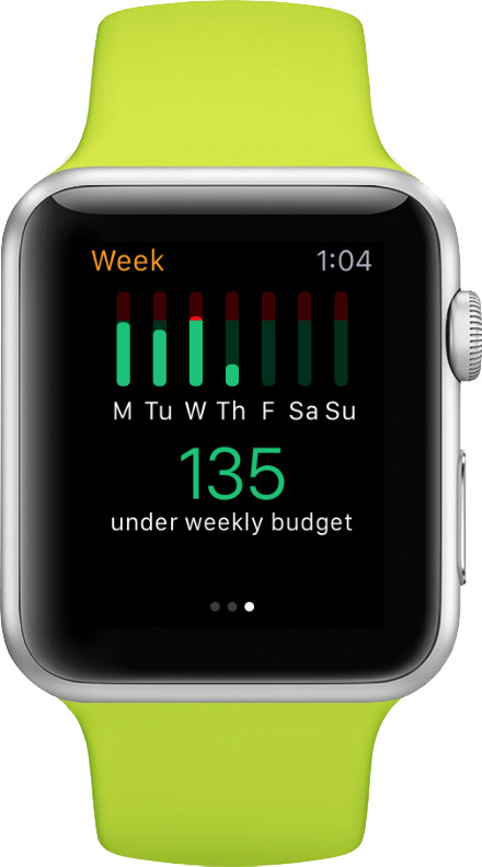 6 Apple Watch Apps to Keep You Healthy and In Shape – The ...