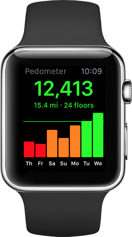Stay on top of your daily step count with Pedometer++