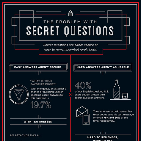 Google Study Finds 'Security