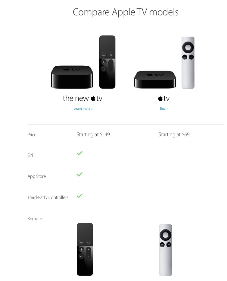Apple TV Comparison Chart Published – The Mac Observer