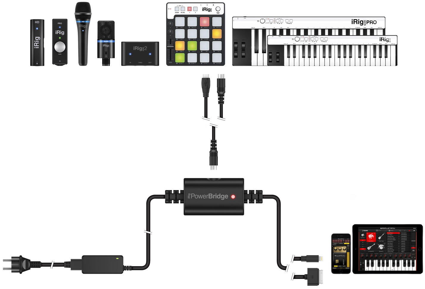 Play Music Through Your iOS Device While Keeping It Charged with iRig PowerBridge