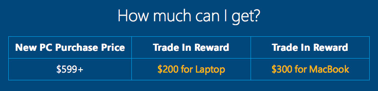 Microsoft Will Pay up to $300 for a MacBook Trade-in on a Windows Laptop