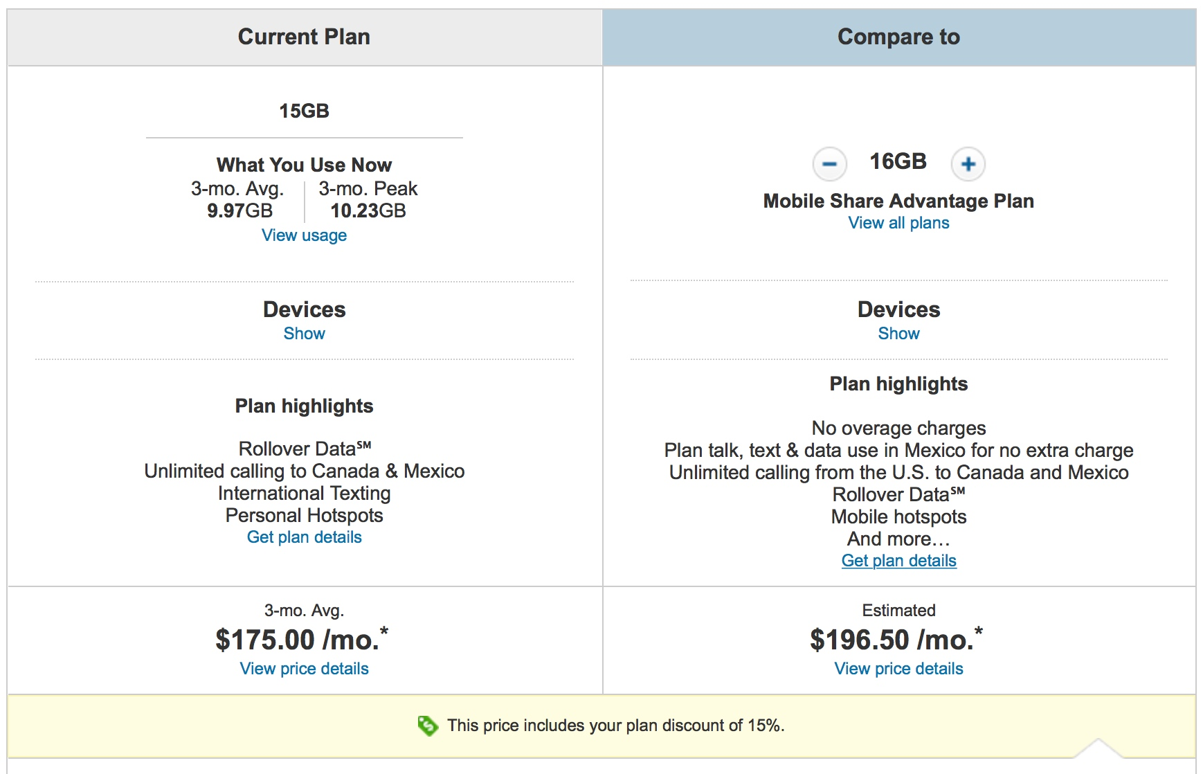 Stock Quote At&t At&t's New Mobileshare Advantage Plan Costs Compared