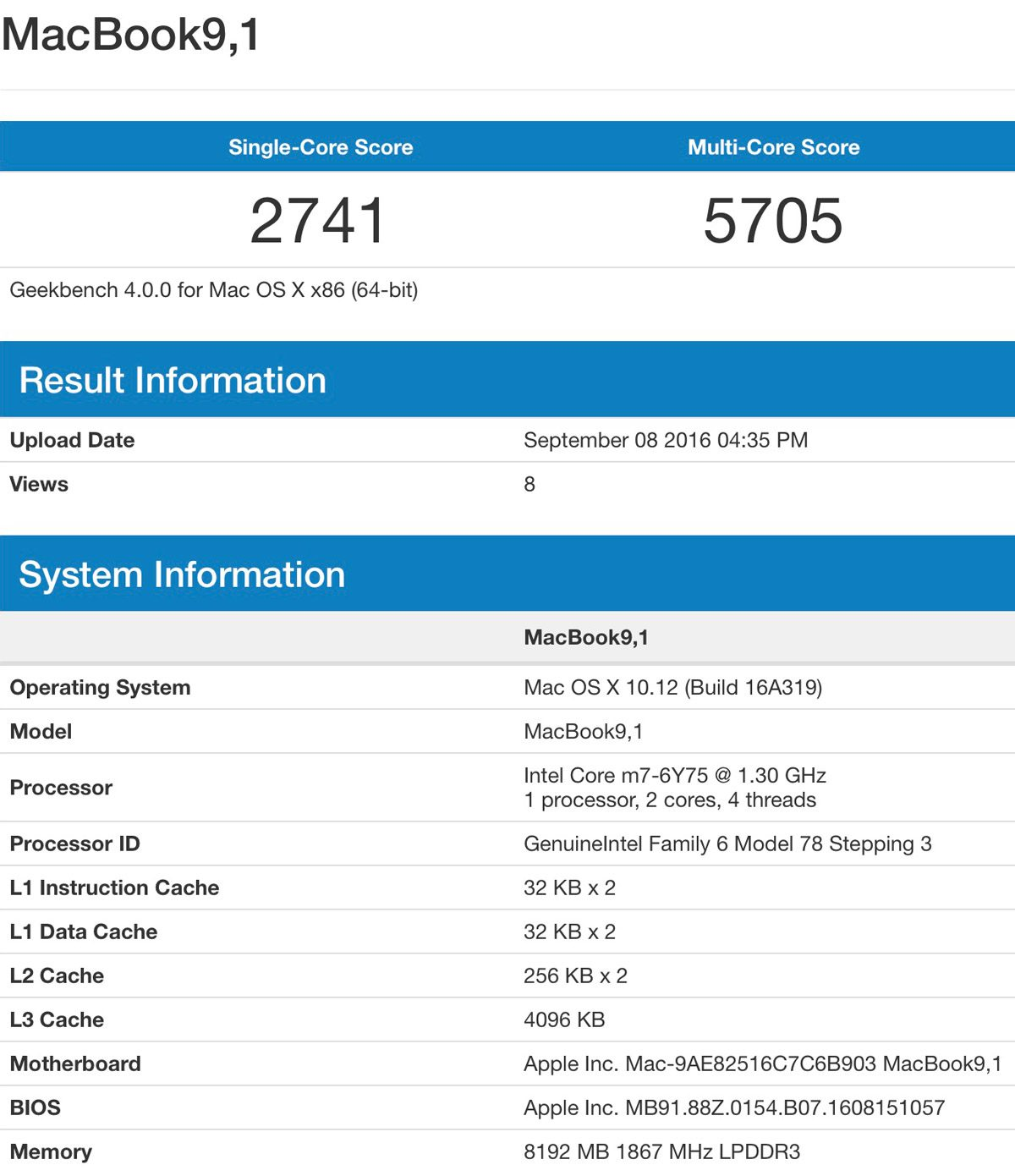Geekbench Test for 2016 MacBook