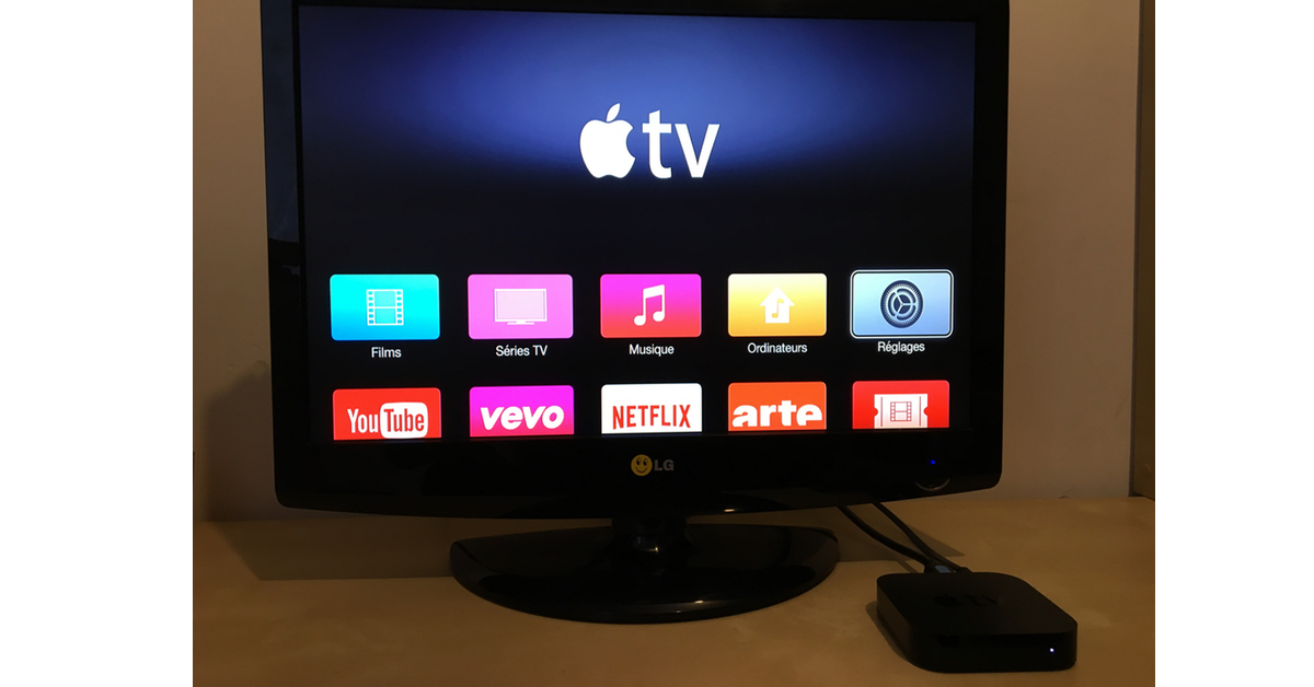 Next Generation Apple TV: Rags to Riches