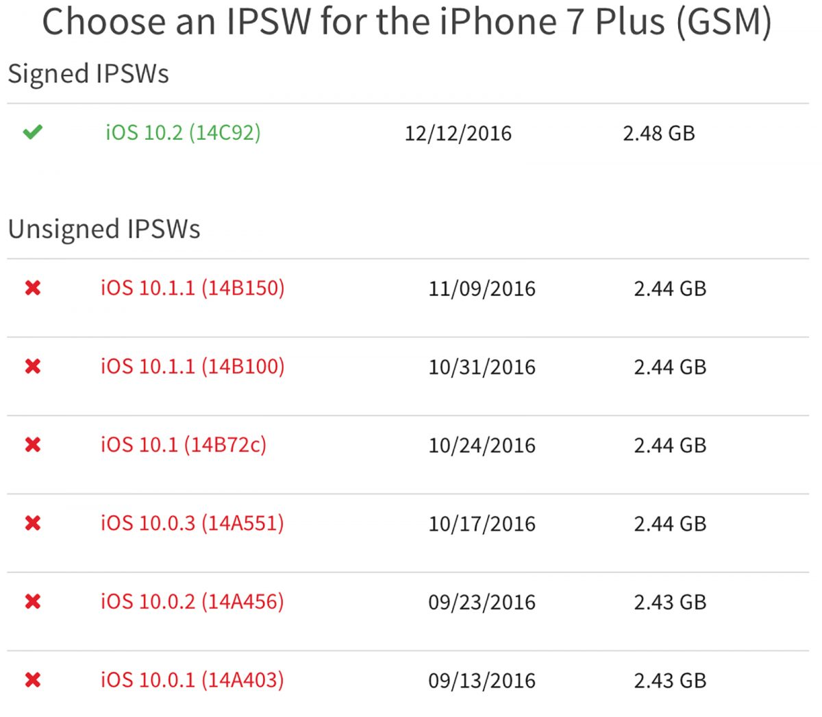 apple code signing list