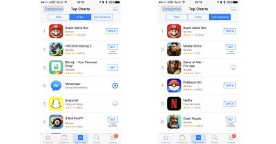 Super Mario Run is already the top grossing and top free game download at Apple's App Store