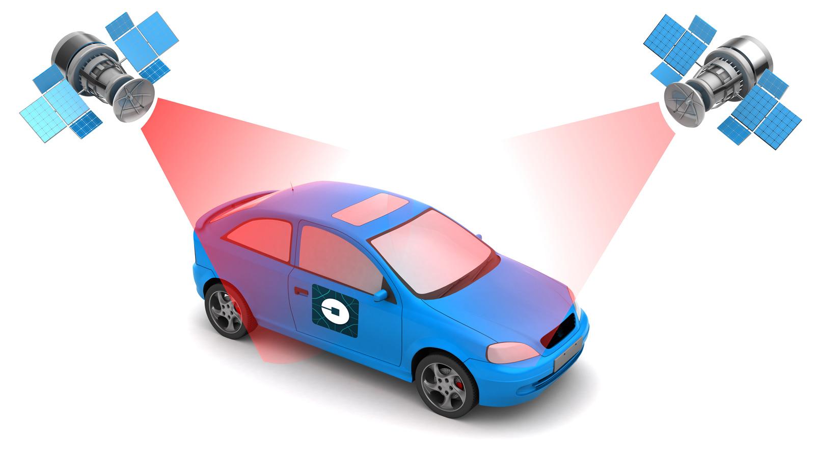 uber tracking