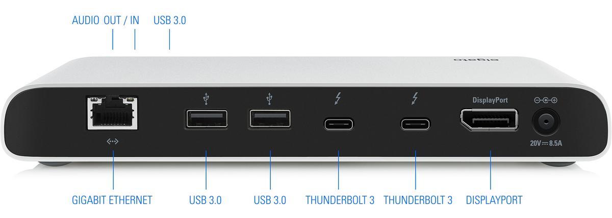 elgato thunderbolt 3 dock ports