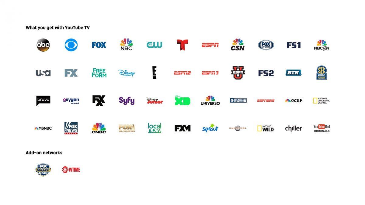 YouTube TV Lineup