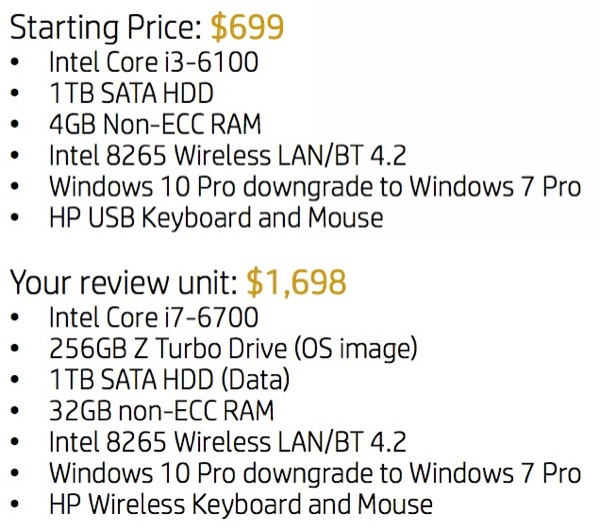 HP Z2 Mini sample specs.