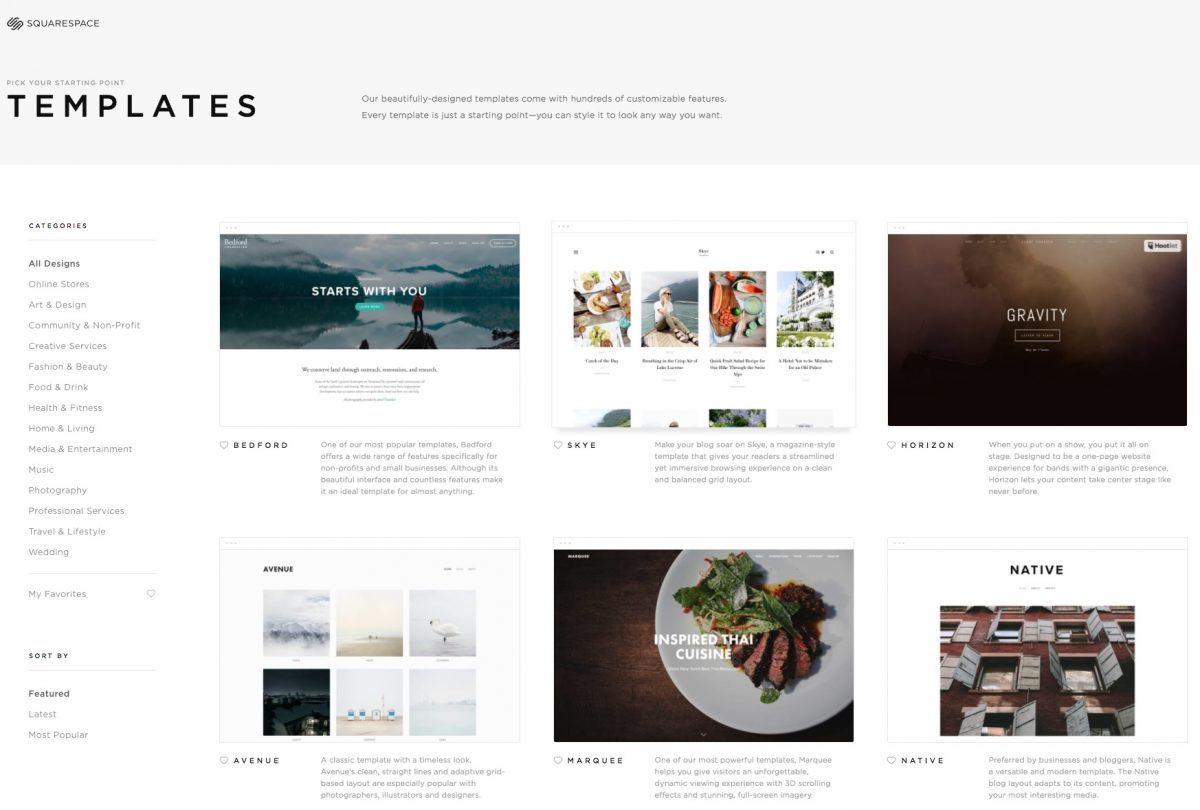 If you can drag and drop, you can populate a Squarespace template with your own content.