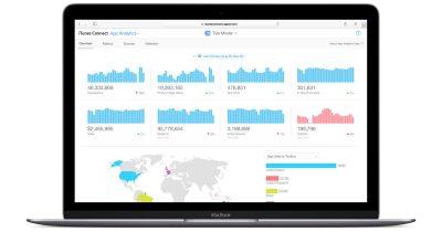 App Analytics for Developers