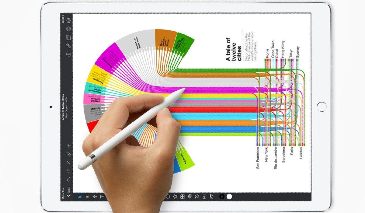 Check de beste prijzen, aanbiedingen IPad, air: het complete overzicht: functies, prijzen Mac Pro: het complete overzicht met functies, release