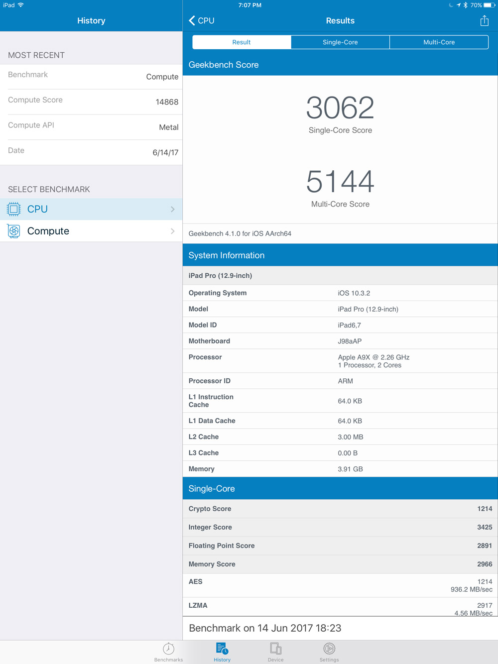 Geekbench 4 CPU benchmark for the 2015