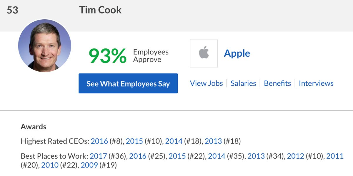 tim cook ceo ranking glassdoor