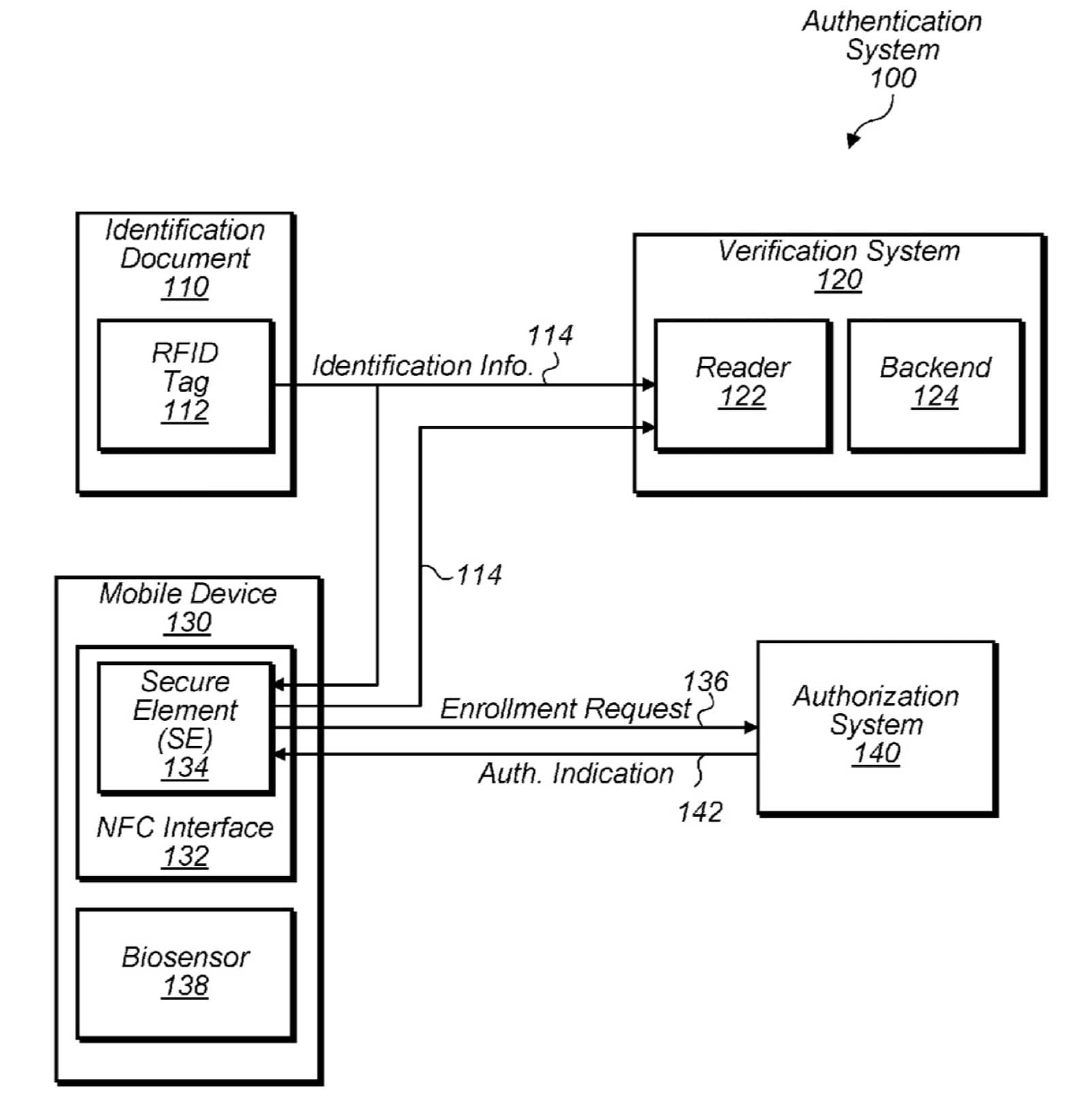 Image of he iPhone passport patent filing.