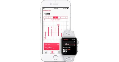 Apple Watch heart rate monitoring features in watchOS 4