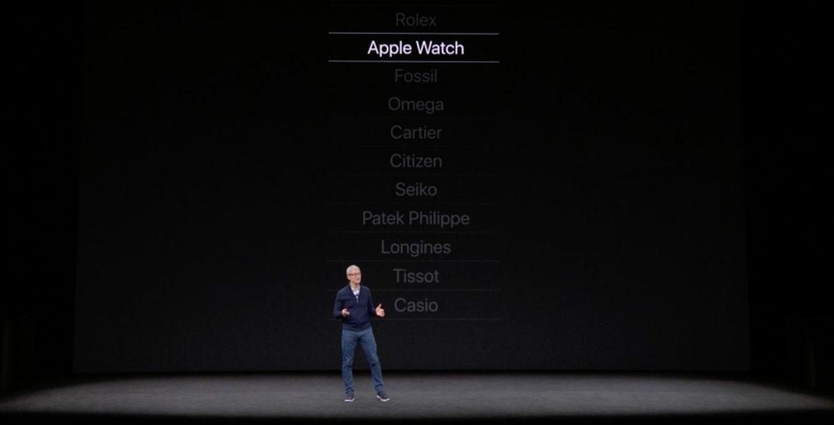 Apple Claims Apple Watch #1 Watch in the World