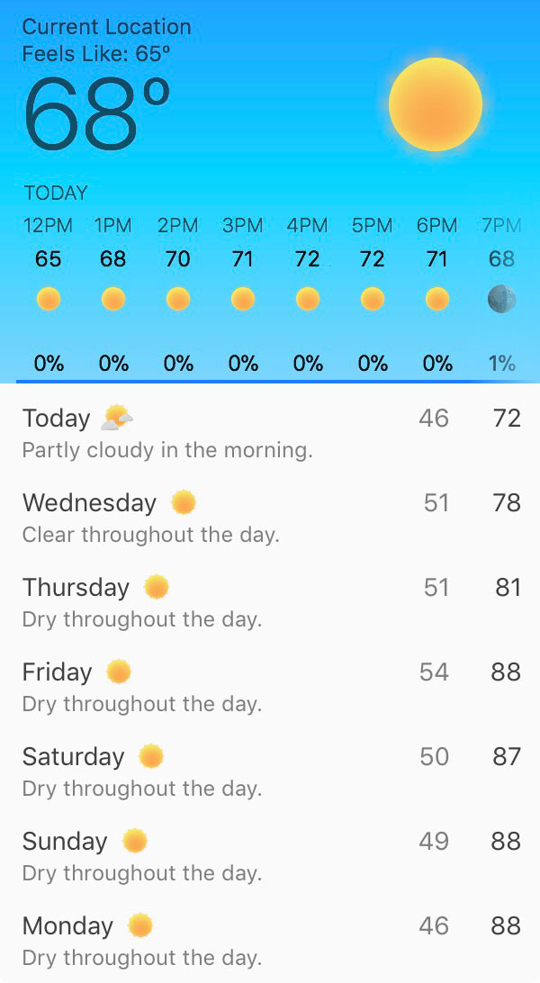 Weather pulldown menu in iStat Menus 6