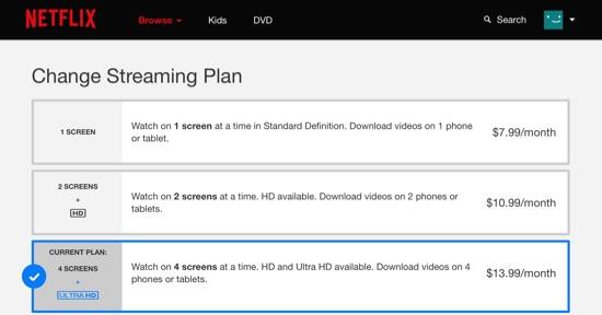 Netflix account settings.