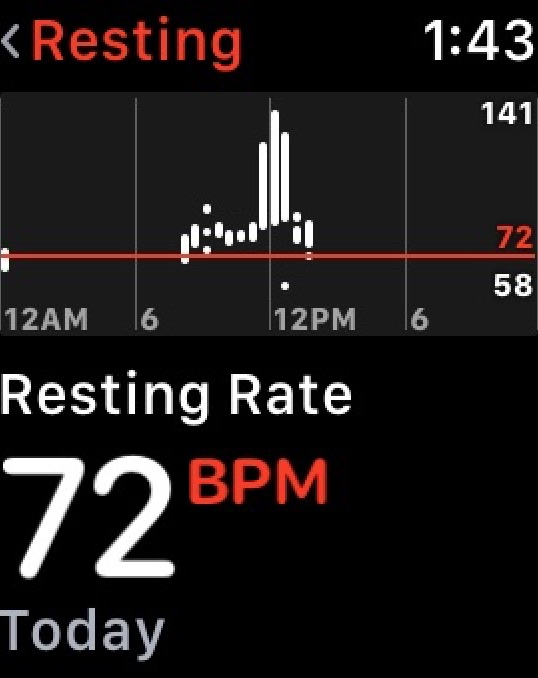 Resting Heart Rate Screen with recent history on Apple Watch