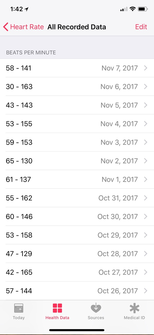 Apple Watch Heart Rate Data in iPhone Health app