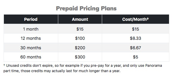 Prices as low as $5/month are available and you don't pay for a month unless you use the software in that month!