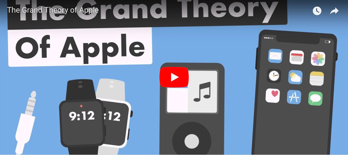 The Grand Theory of Apple Title Page