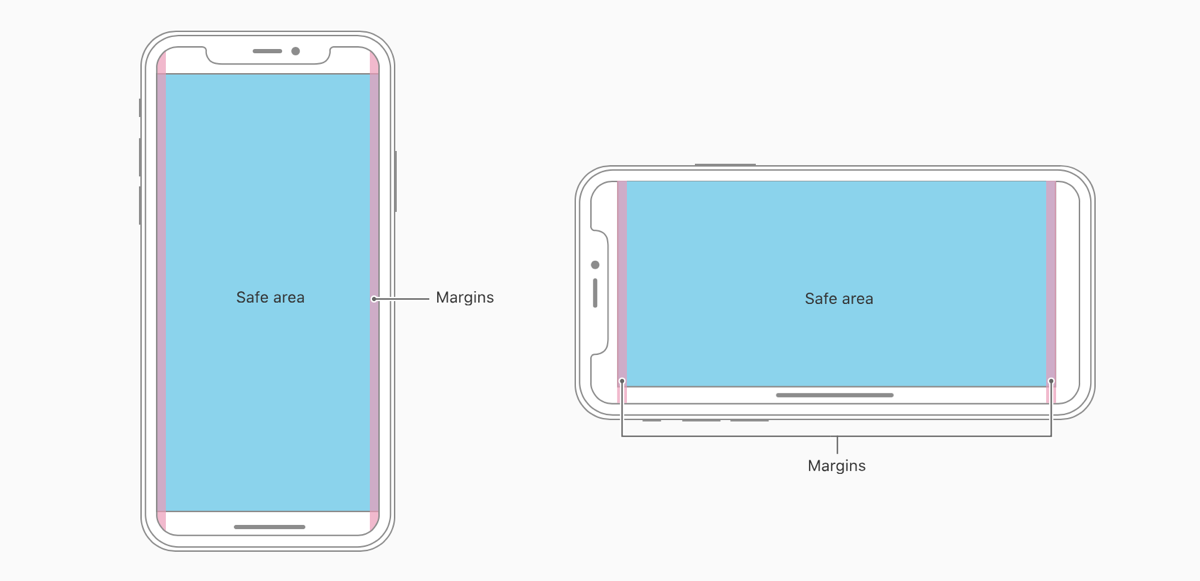 Different iPhone X aspect ratio means only certain screen space can be used.