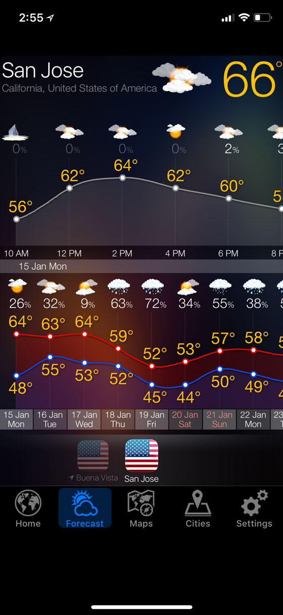 Forecast View in Weather Now