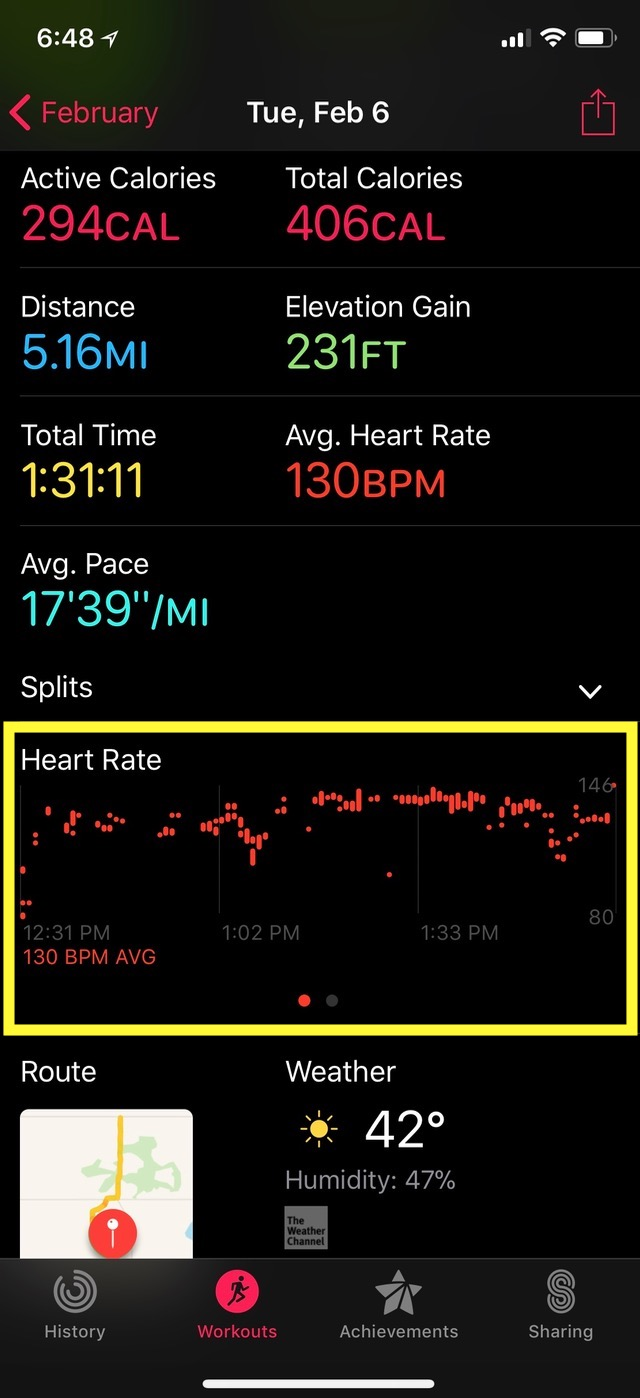Heart Rate Data in Activity app on iPhone