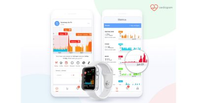 Cardiogram data using DeepHeart on Apple Watch and iPhone