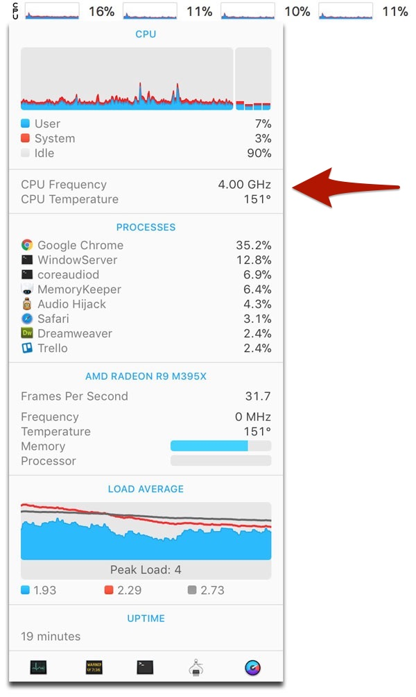 iStat Menus CPU Frequency Monitoring