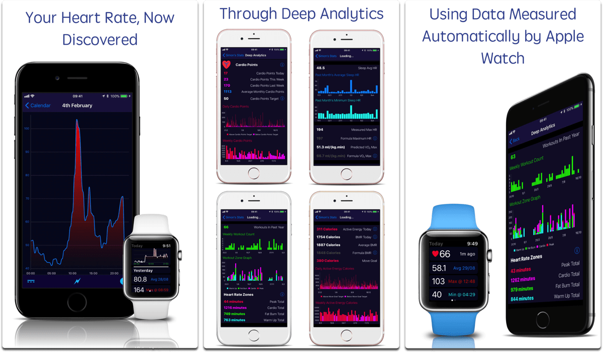 Screenshots of Heart Analyzer in our list of heart rate monitor apps.