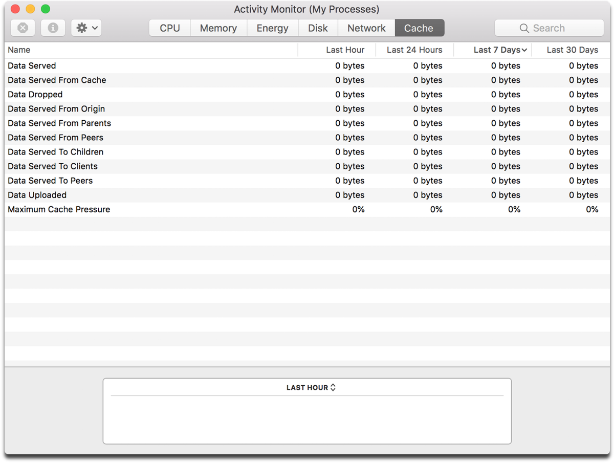 Screenshot of the new cache tab in the Mac Activity Monitor.