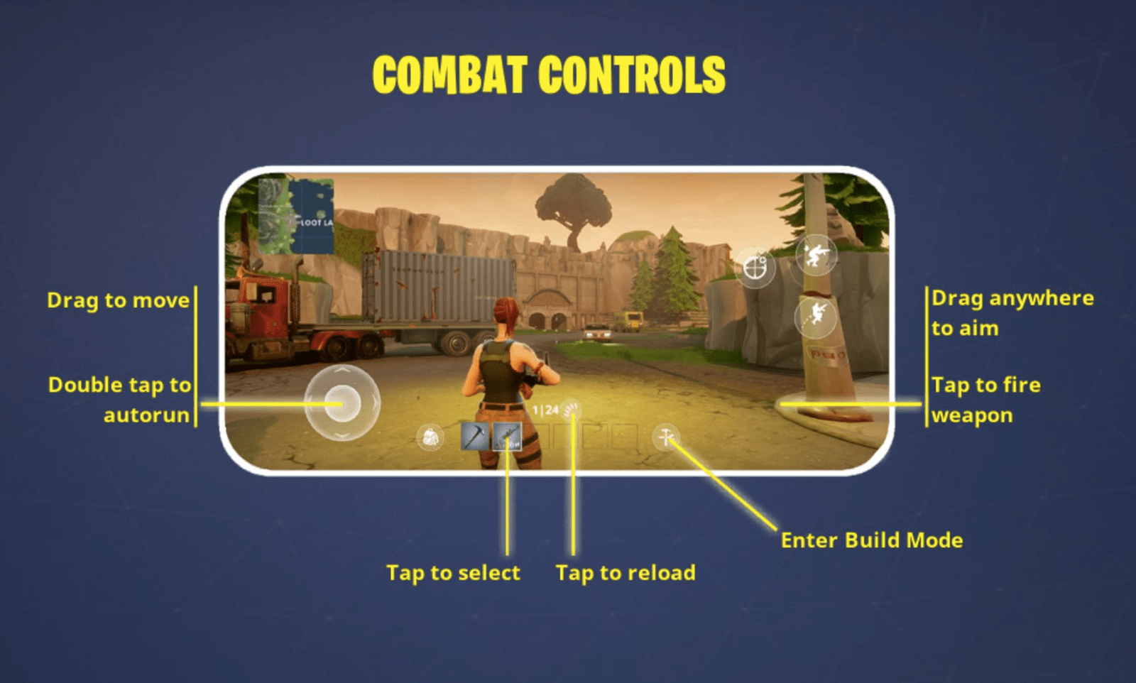Image of Fortnite controls