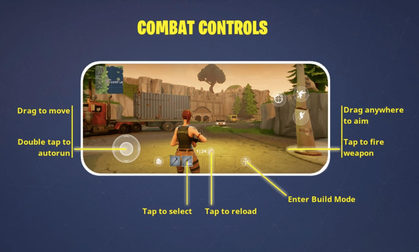 Image of Fortnite controls