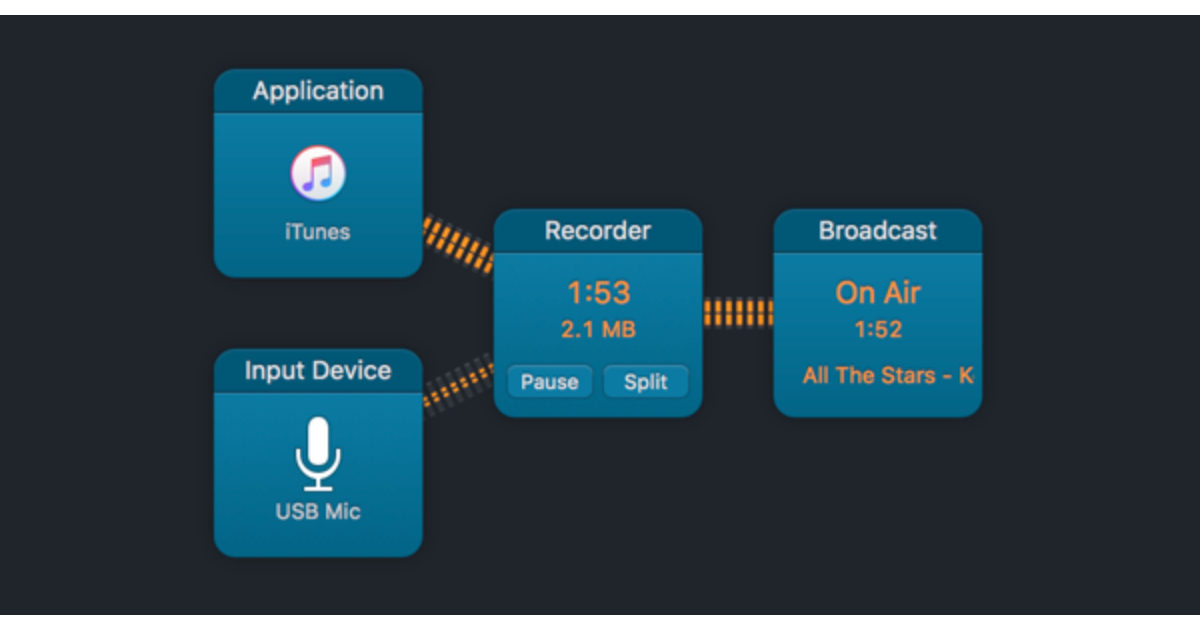 Audio Hijack 3.5 Adds Broadcast Streaming Support
