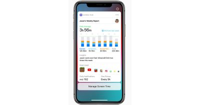 Activity Report in iOS 12 Screen Time