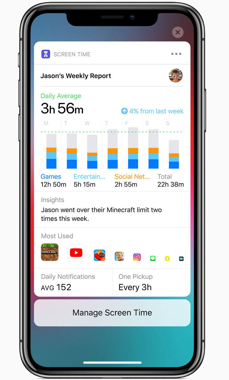 Activity Report in iOS 12 Screen Time API