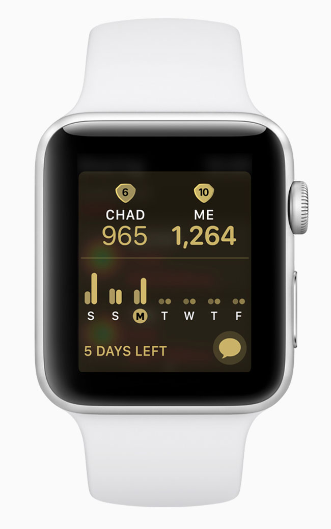Challenges in watchOS 5