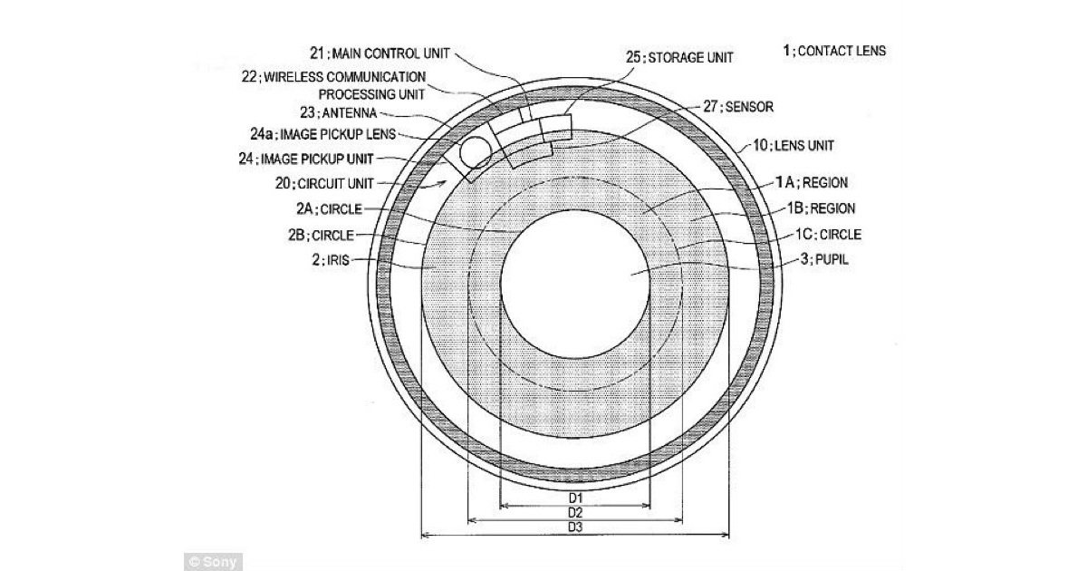 Found: Sony Patent For Contact Lens That Can Record Video