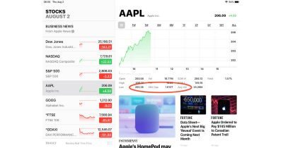 Apple Stocks app with $1 trillion AAPL market cap